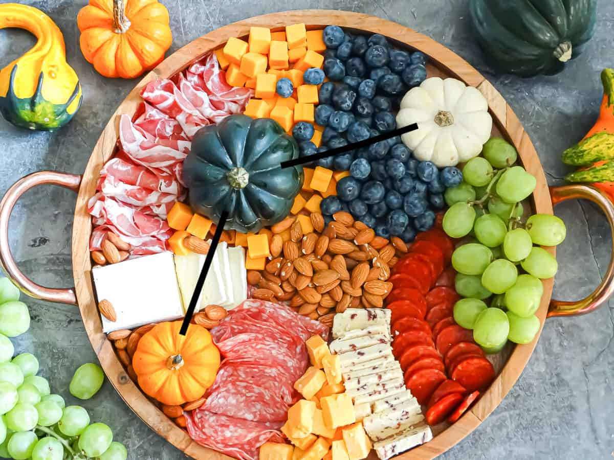 a thanksgiving charcuterie board with lines drawn from pumpkin to pumpkin to show diagonal placement of decorative items